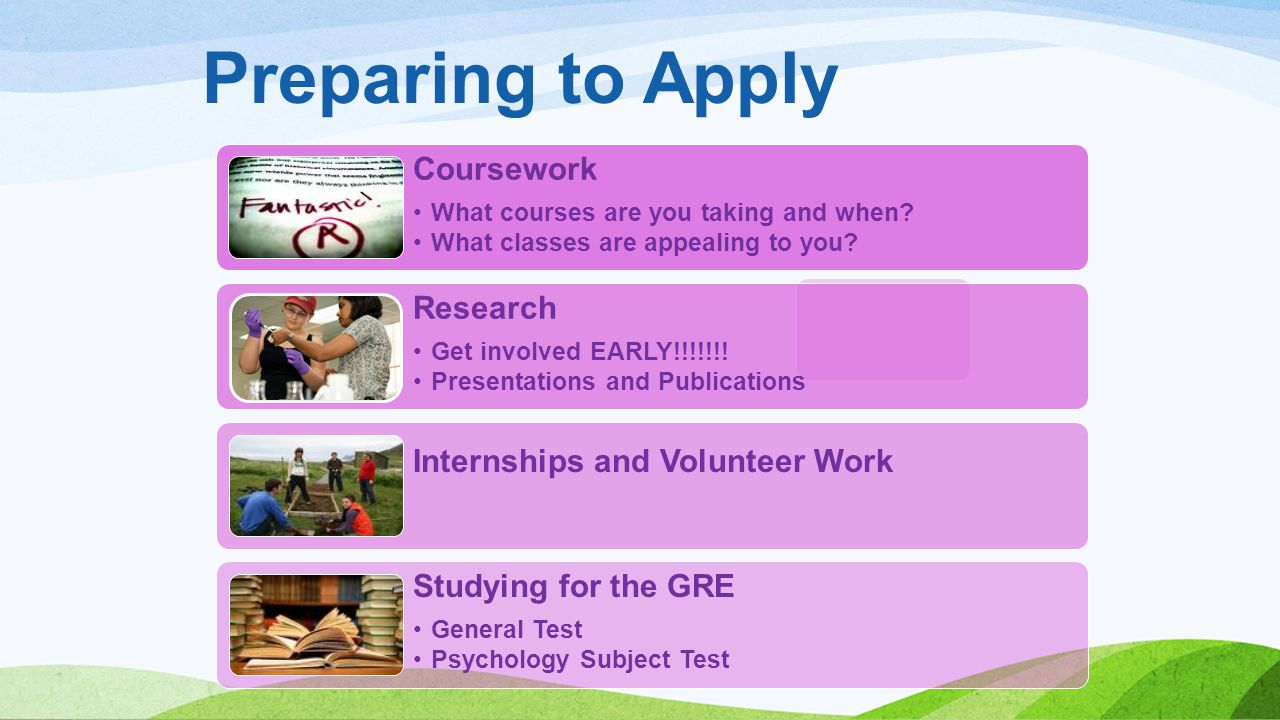 Preparing to Apply Coursework Research Internships and Volunteer Work