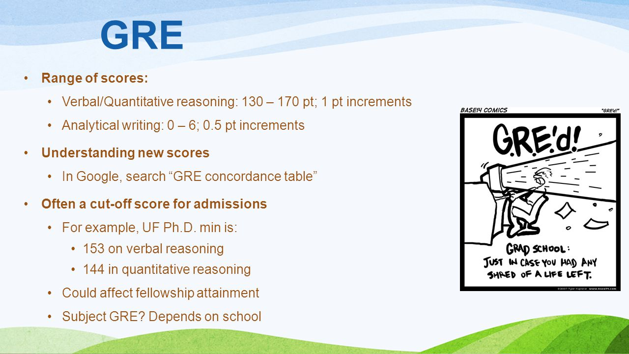 GRE Range of scores: Verbal/Quantitative reasoning: 130 – 170 pt; 1 pt increments. Analytical writing: 0 – 6; 0.5 pt increments.