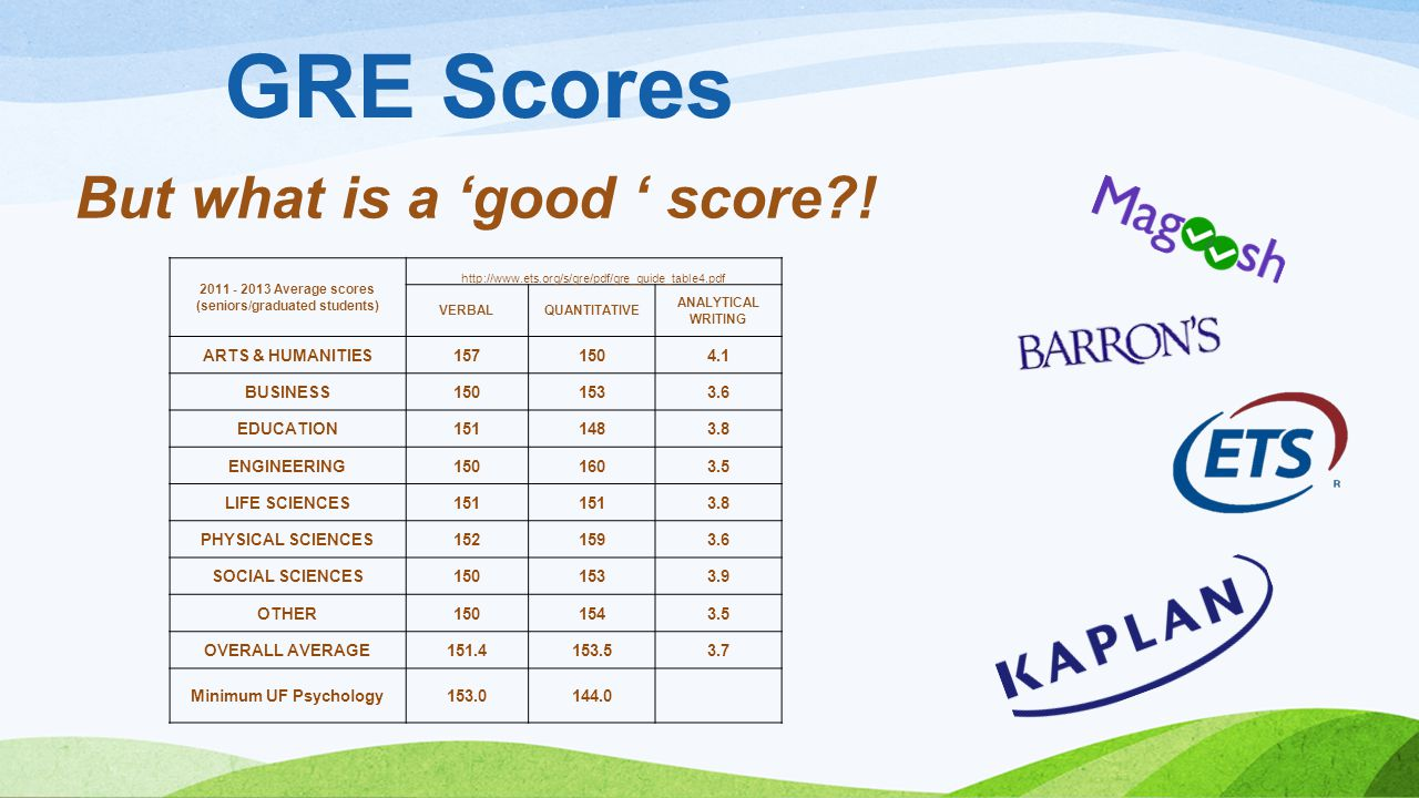 GRE Scores But what is a 'good ' score !