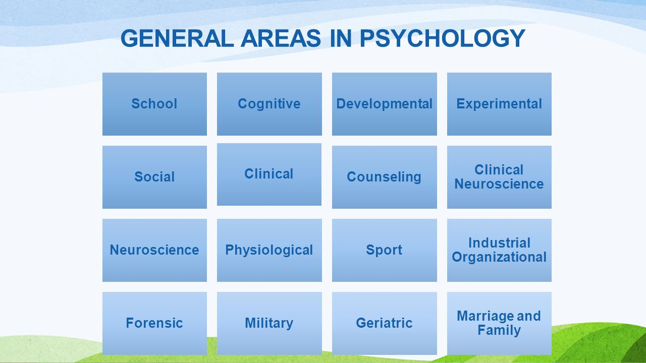 General Areas in Psychology