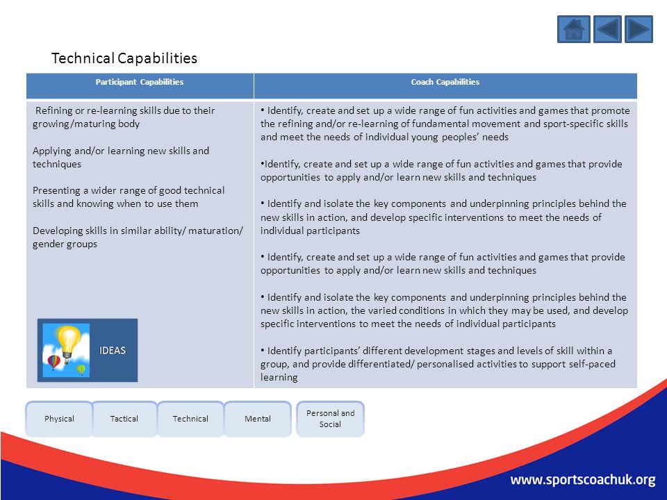 Participant Capabilities