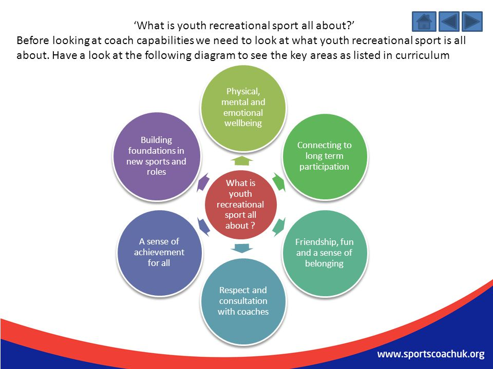 'What is youth recreational sport all about '