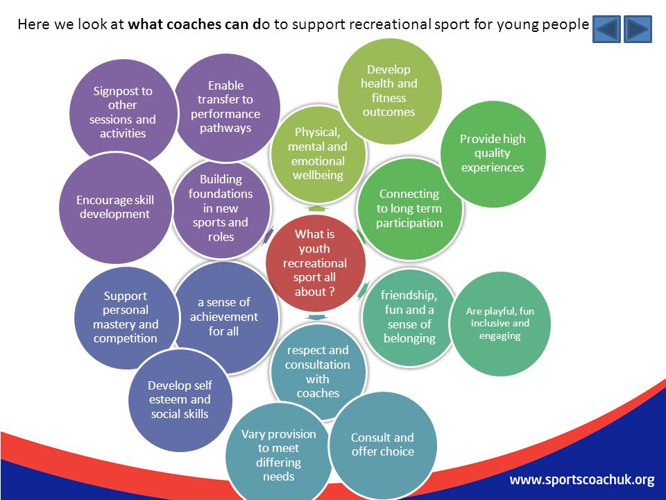 Here we look at what coaches can do to support recreational sport for young people