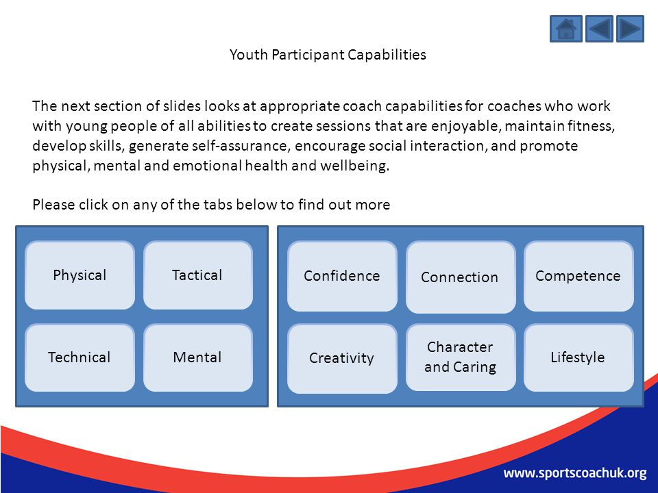 Youth Participant Capabilities