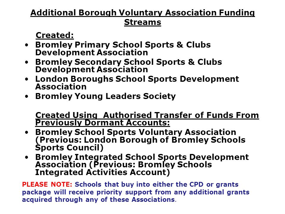Additional Borough Voluntary Association Funding Streams