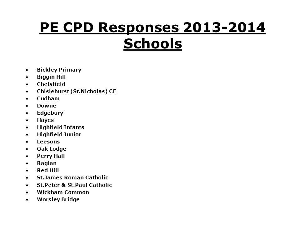 PE CPD Responses 2013-2014 Schools