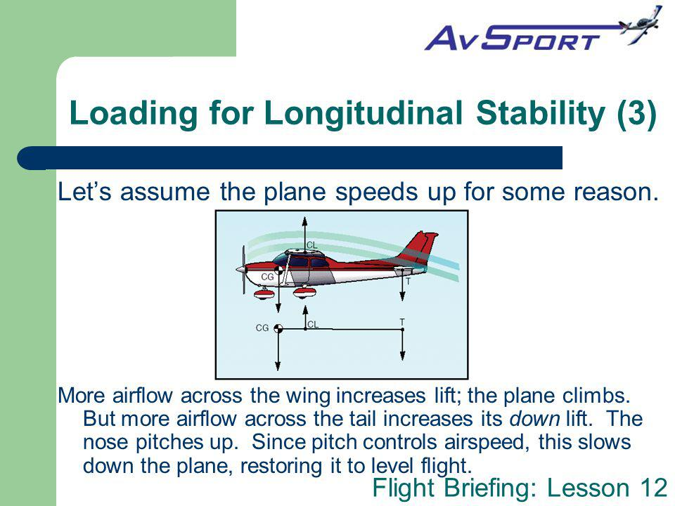 Loading for Longitudinal Stability (3)