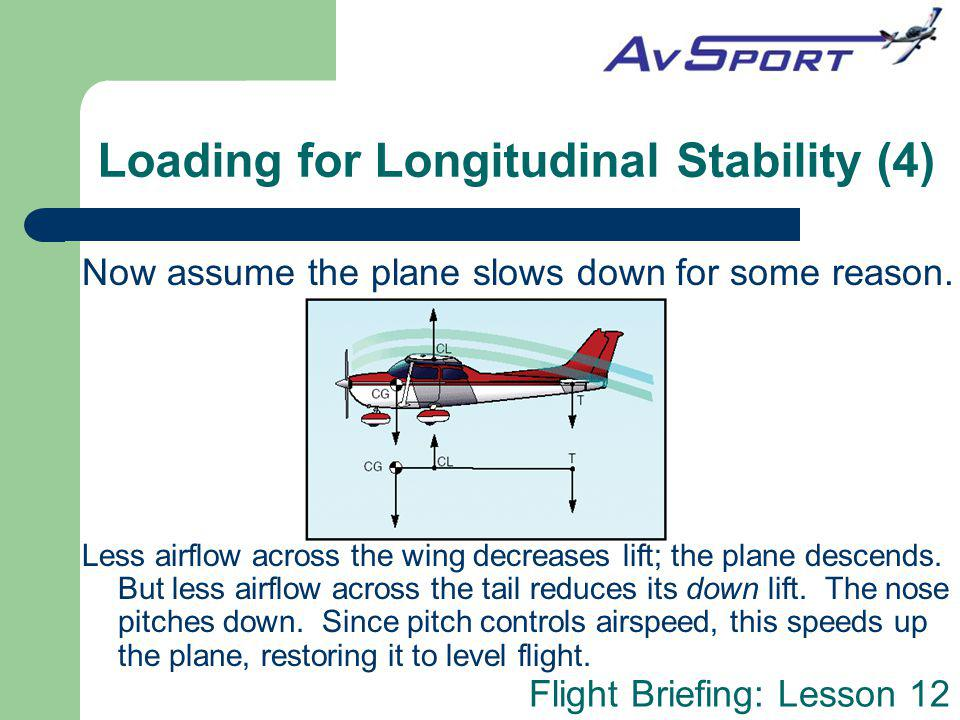 Loading for Longitudinal Stability (4)