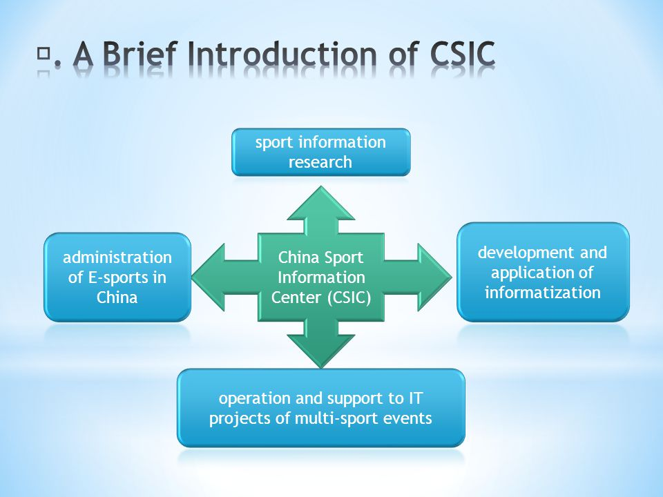 Ⅰ. A Brief Introduction of CSIC