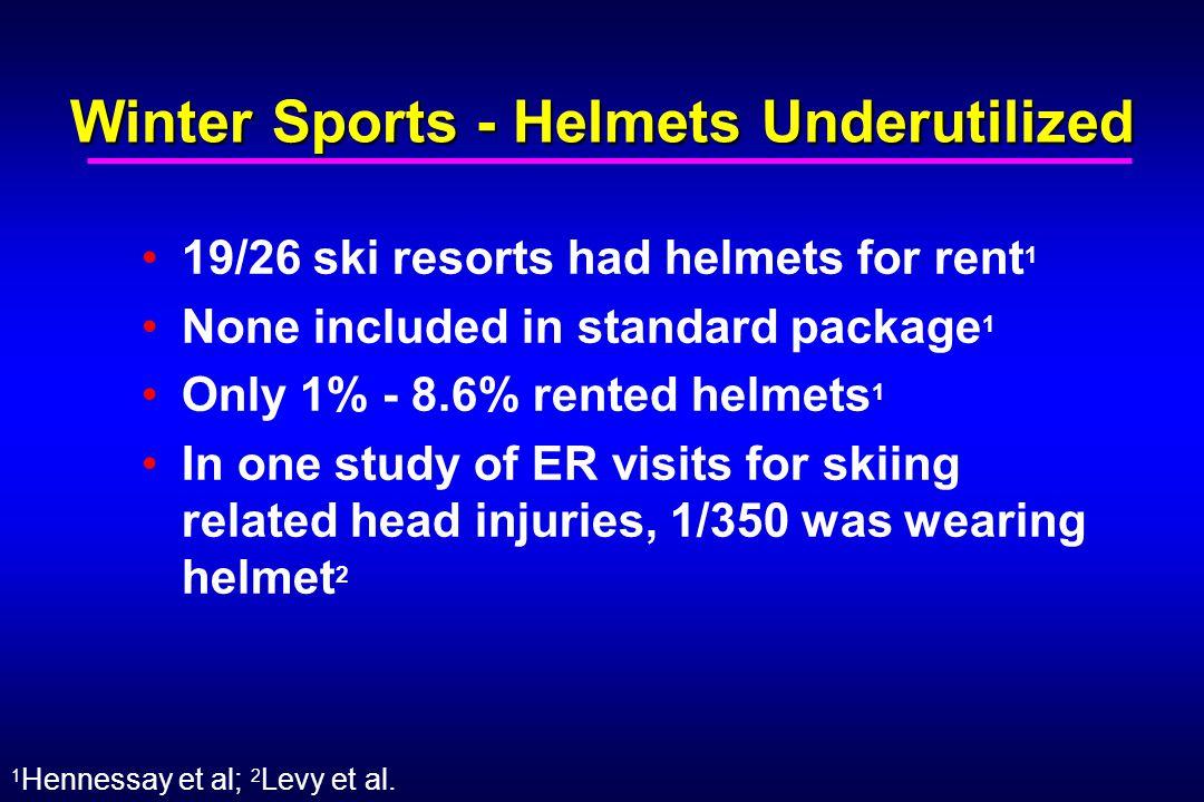 Winter Sports - Helmets Underutilized