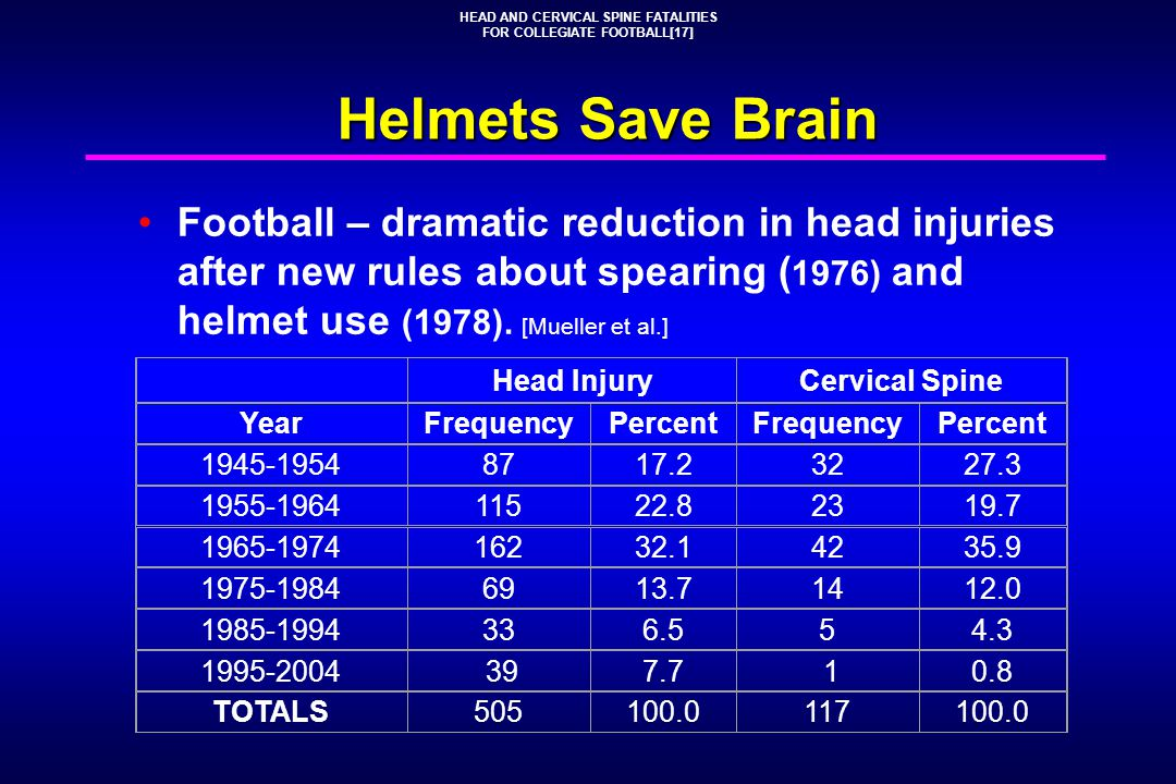 HEAD AND CERVICAL SPINE FATALITIES