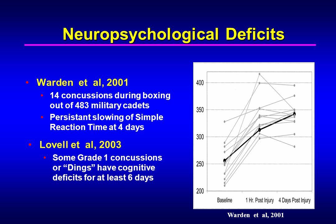 Neuropsychological Deficits