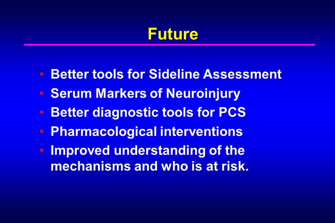 Future Better tools for Sideline Assessment
