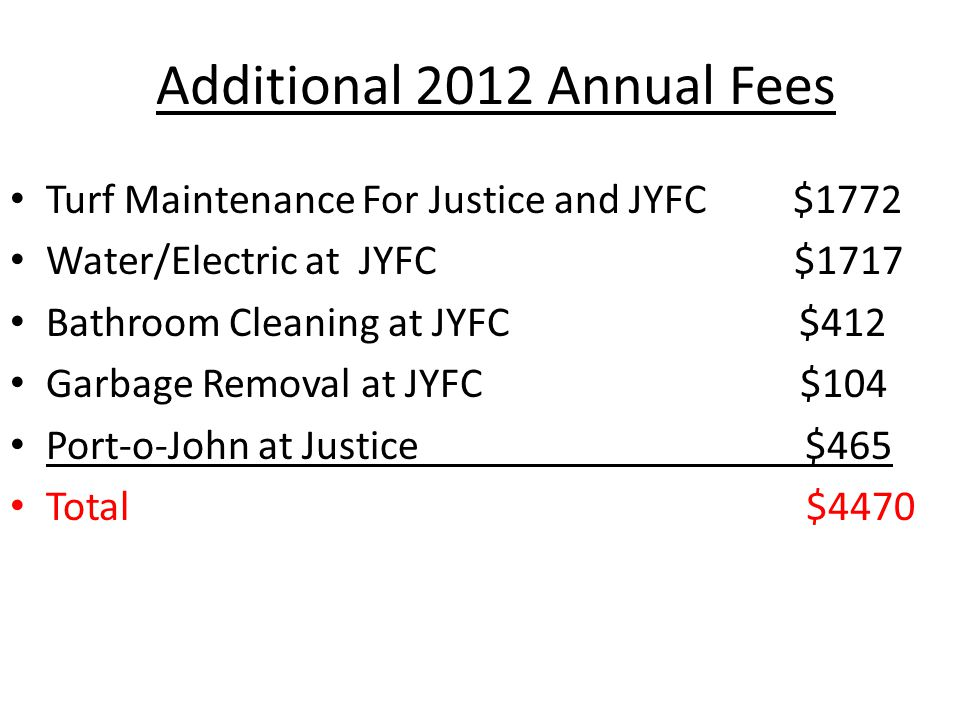 Additional 2012 Annual Fees