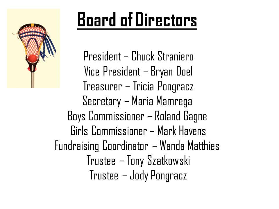 Board of Directors President – Chuck Straniero