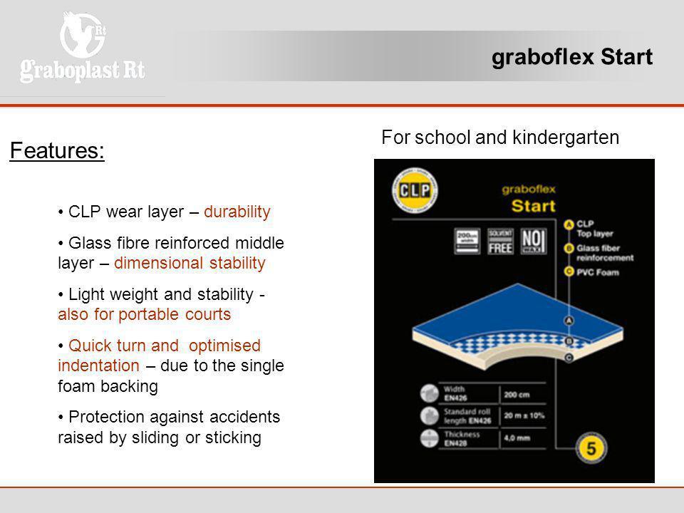 graboflex Start Features: For school and kindergarten