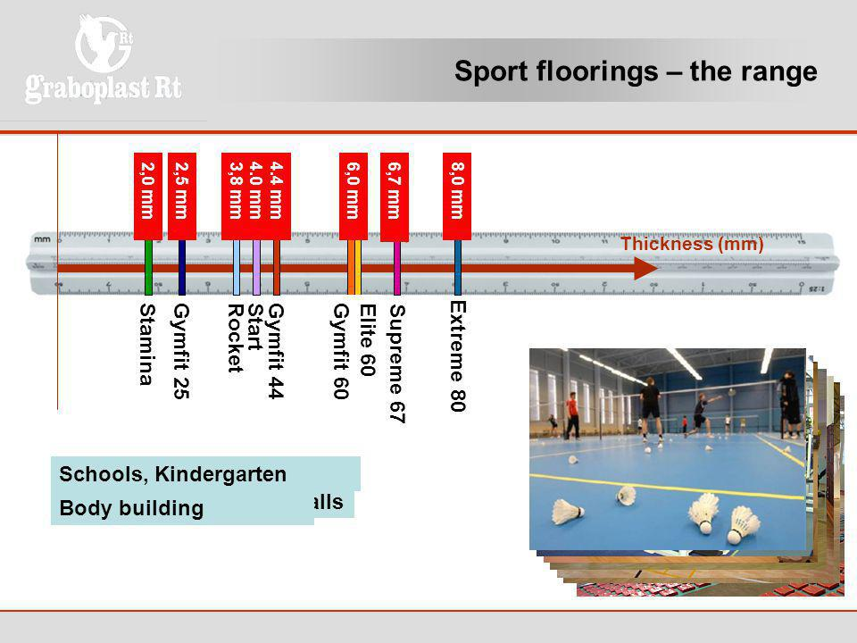 Sport floorings – the range