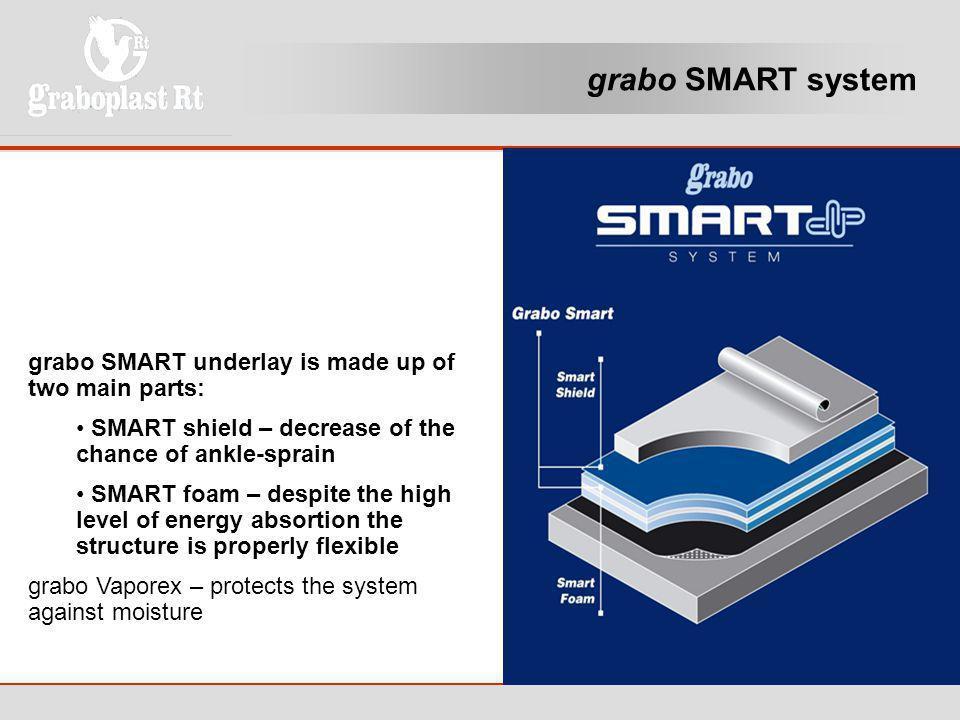grabo SMART system Protectsport – ideiglenes védőburkolat kulturális vagy kereskedelmi rendezvények esetén.
