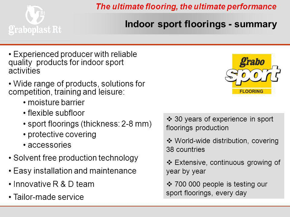 The ultimate flooring, the ultimate performance