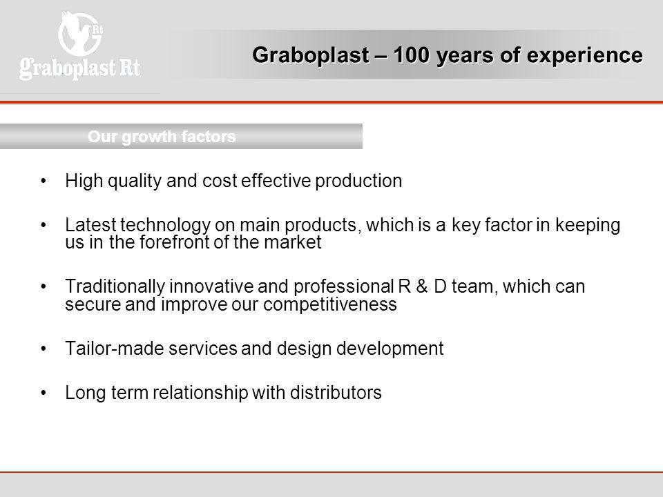 Graboplast – 100 years of experience