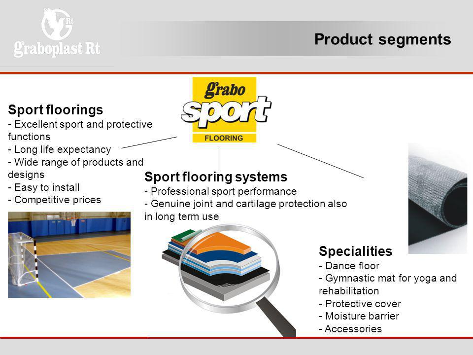 Product segments Sport floorings Sport flooring systems Specialities
