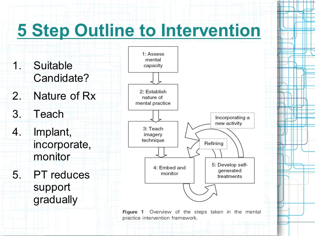 5 Step Outline to Intervention