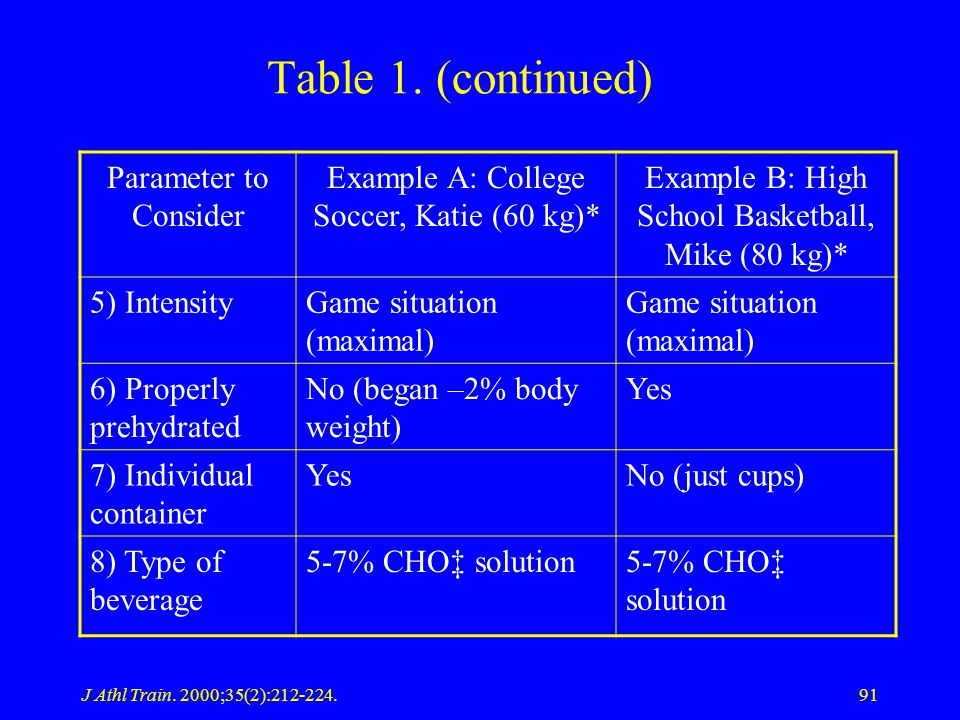 Table 1. (continued) Parameter to Consider
