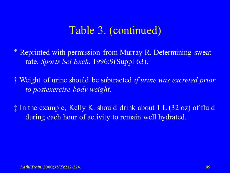 Table 3. (continued) ٭ Reprinted with permission from Murray R. Determining sweat rate. Sports Sci Exch. 1996;9(Suppl 63).