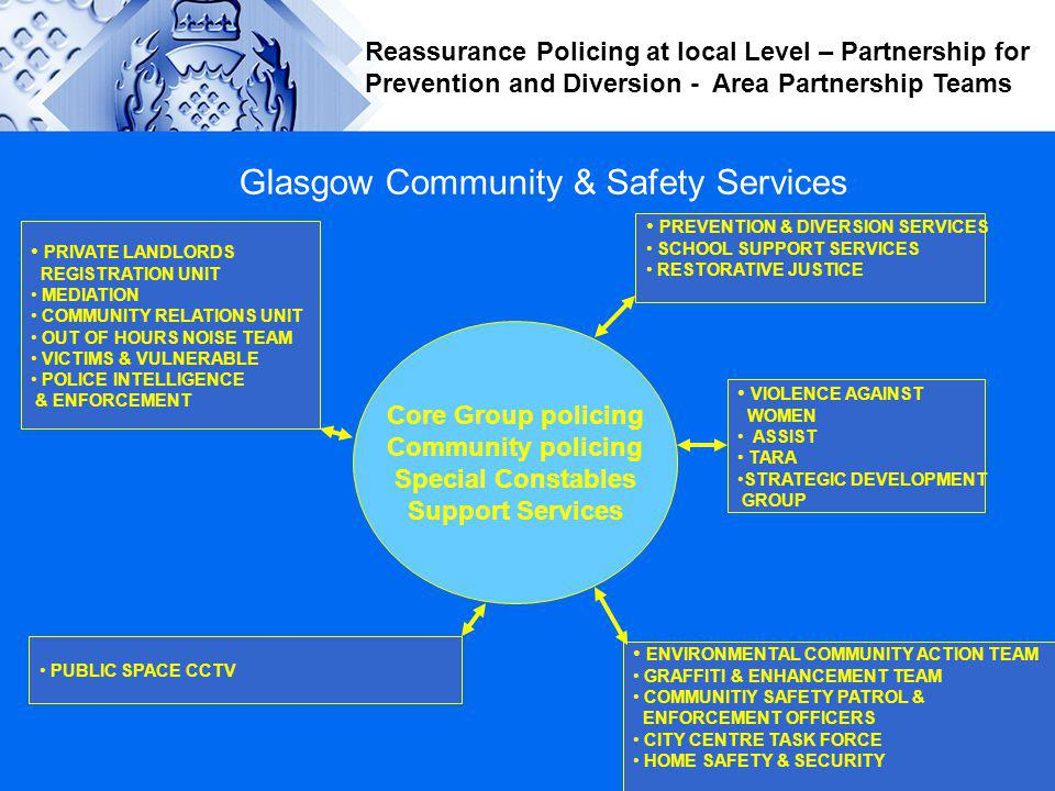 Glasgow Community & Safety Services