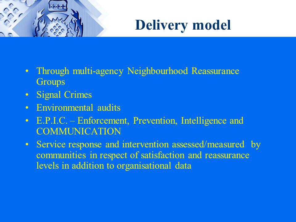 Delivery model Through multi-agency Neighbourhood Reassurance Groups
