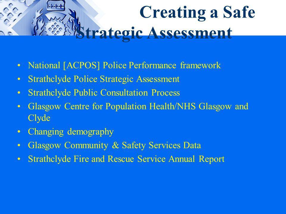 Creating a Safe Strategic Assessment