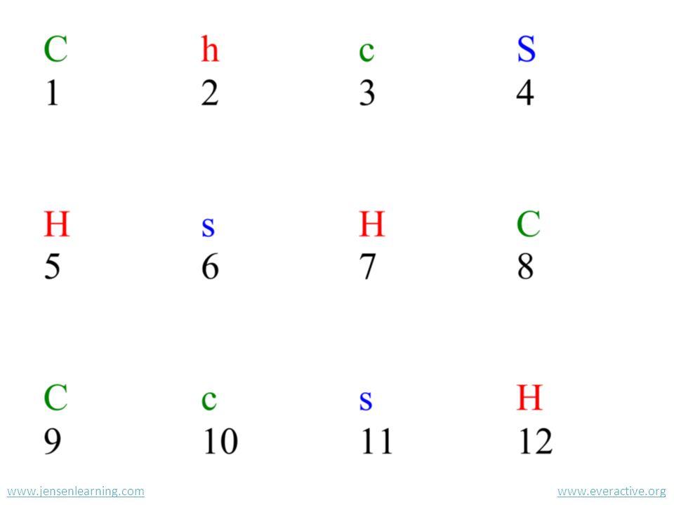www.jensenlearning.com www.everactive.org