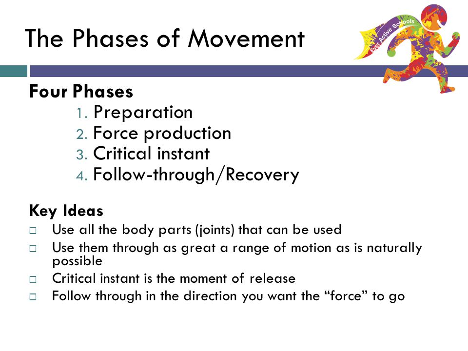 The Phases of Movement Four Phases Preparation Force production