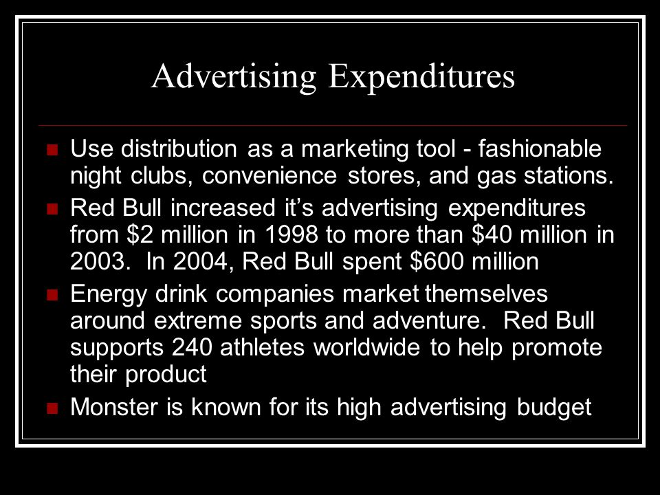 Advertising Expenditures