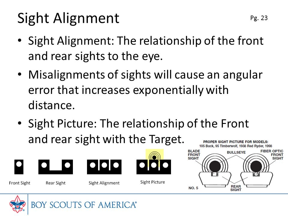 Sight Alignment Pg. 23. Sight Alignment: The relationship of the front and rear sights to the eye.