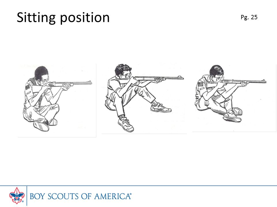 Sitting position Pg. 25