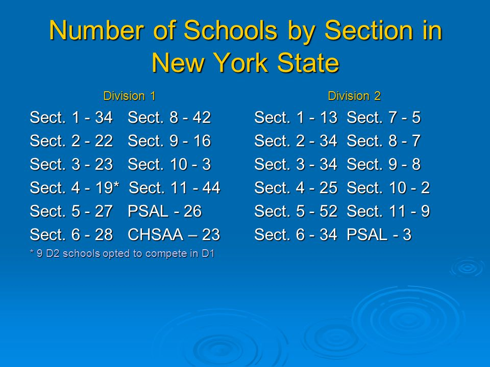 Number of Schools by Section in New York State