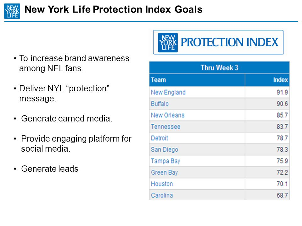 New York Life Protection Index Goals