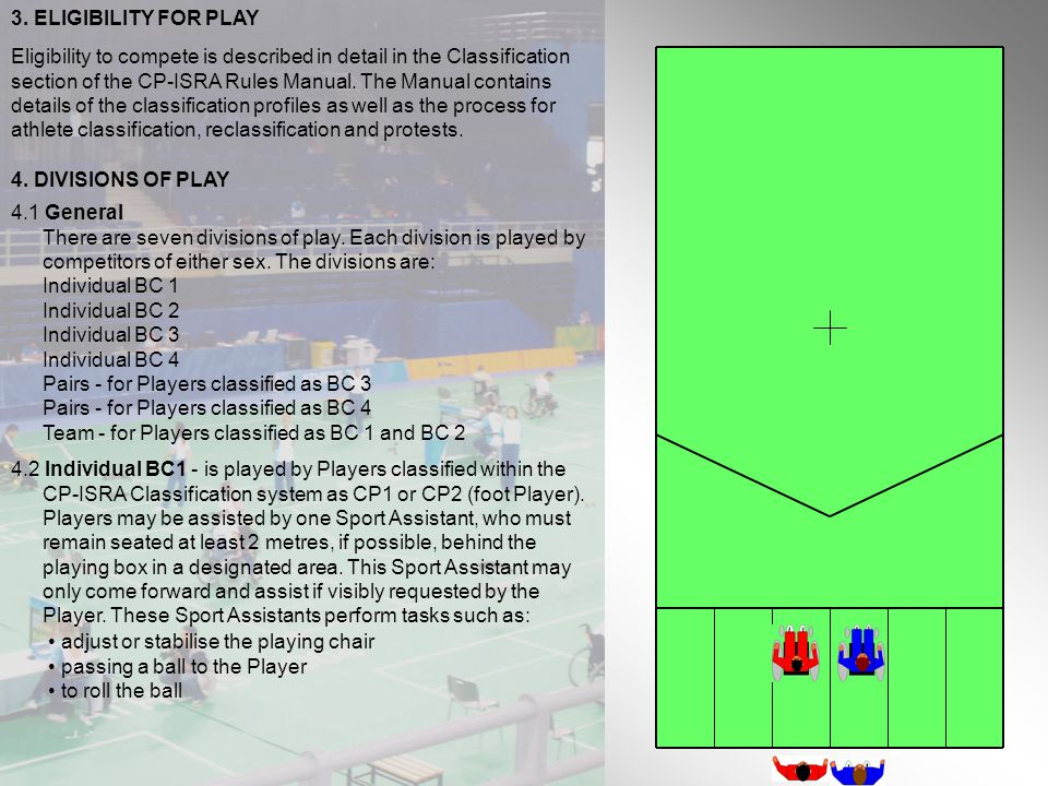 3. ELIGIBILITY FOR PLAY