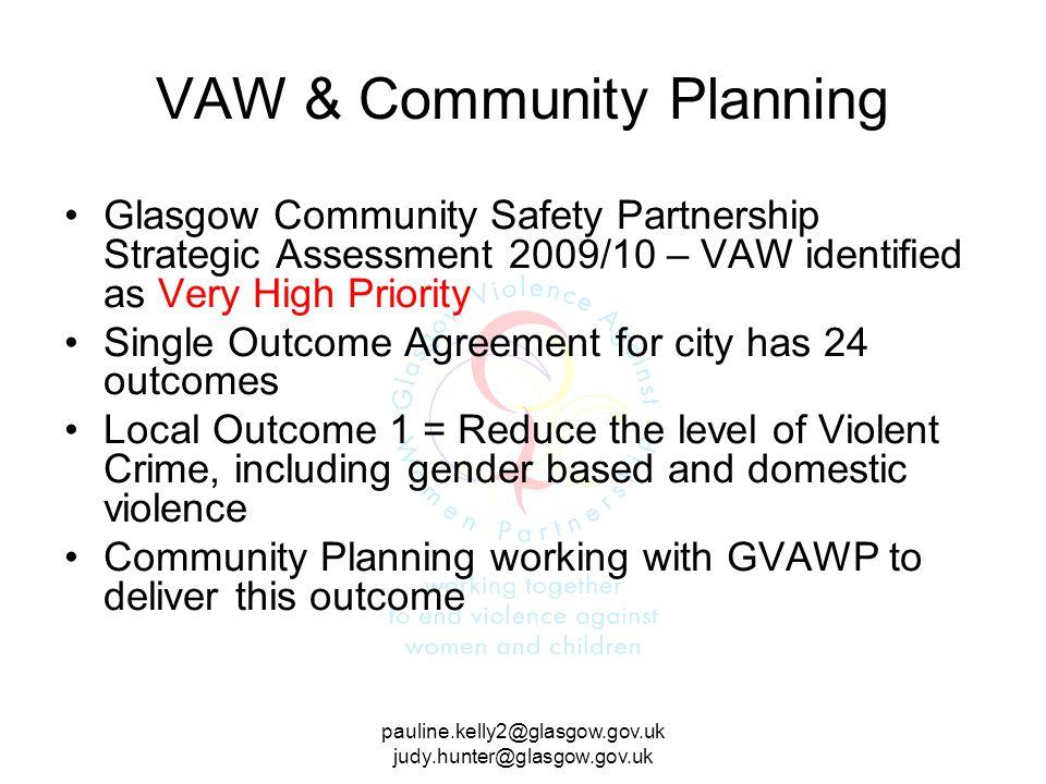 VAW & Community Planning