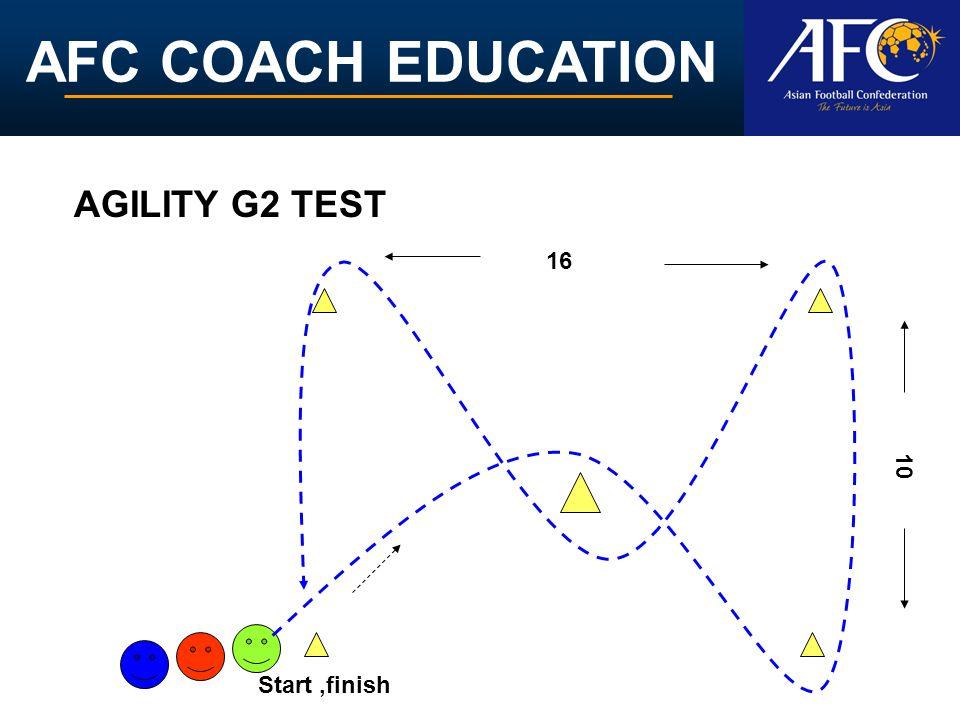 AGILITY G2 TEST 16 10 Start ,finish