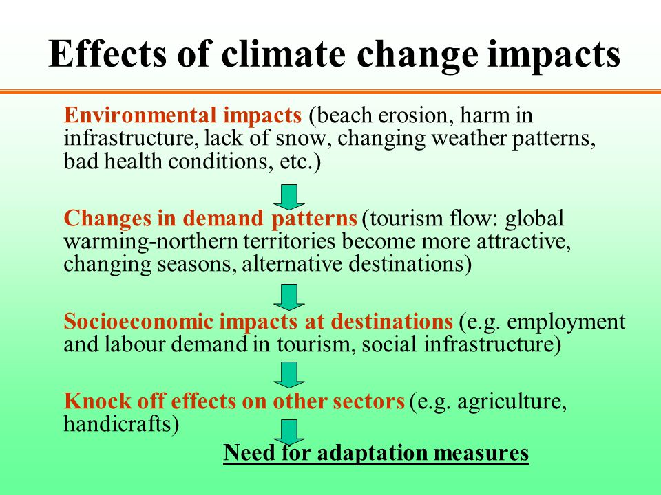 Effects of climate change impacts