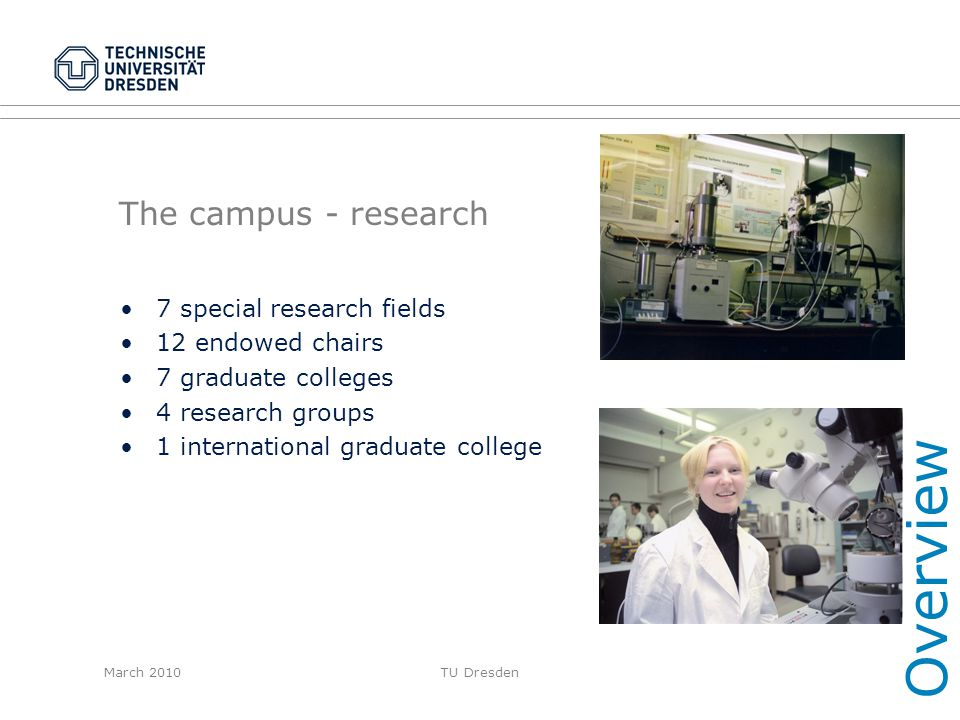 Overview The campus - research 7 special research fields