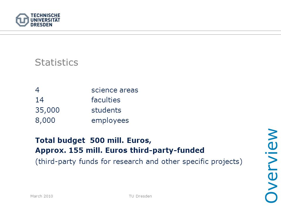 Overview Statistics 4 science areas 14 faculties 35,000 students