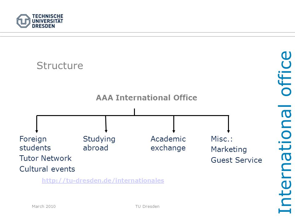 International office Structure Foreign students Tutor Network