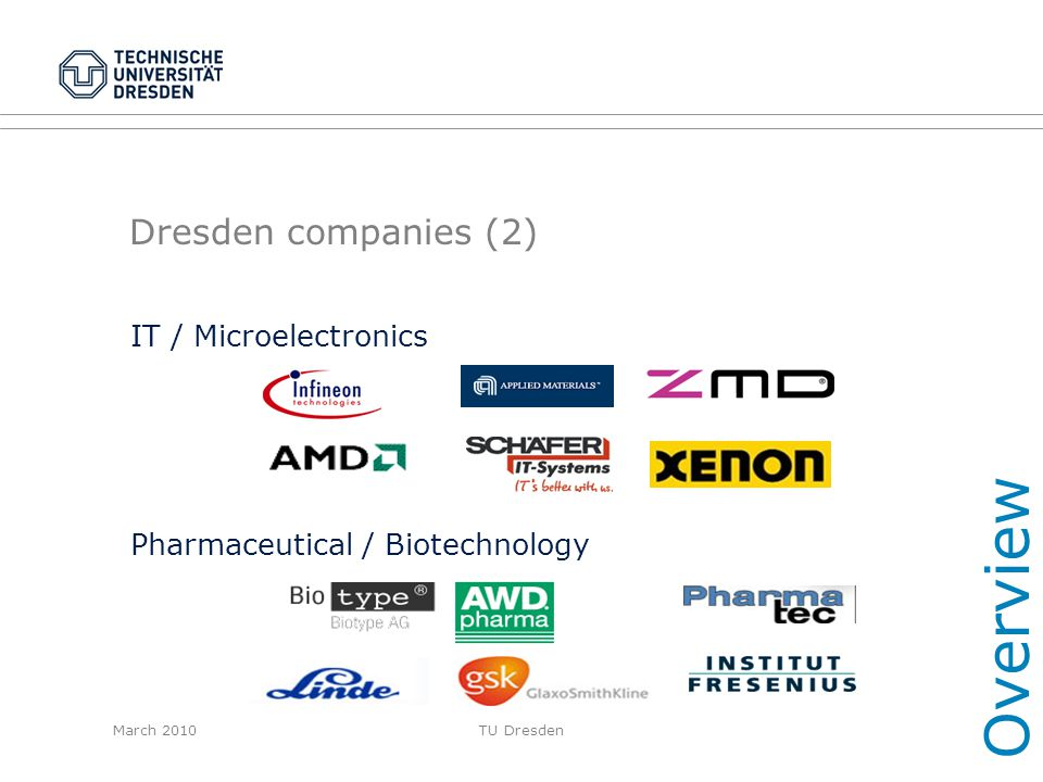 Overview Dresden companies (2) IT / Microelectronics