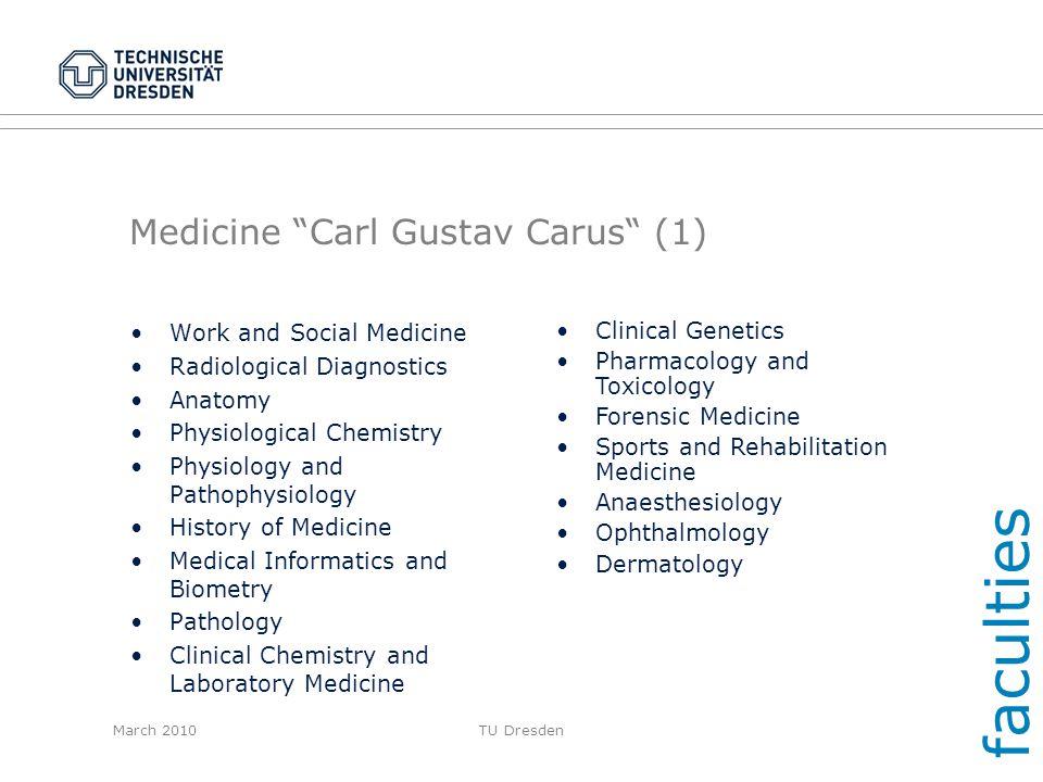 Medicine Carl Gustav Carus (1)