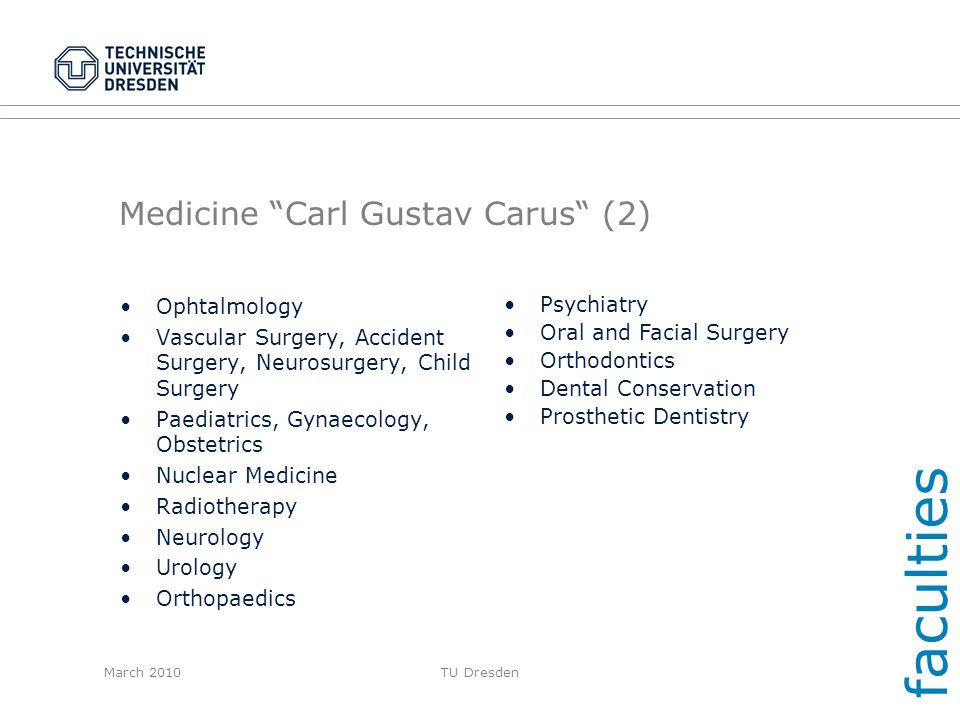 Medicine Carl Gustav Carus (2)