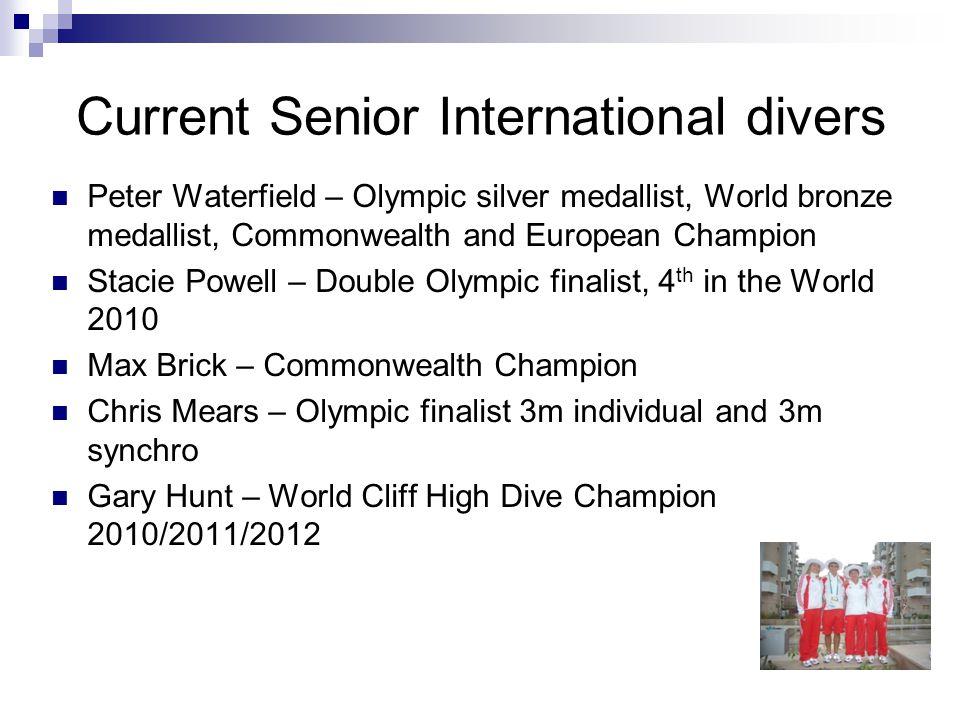 Current Senior International divers