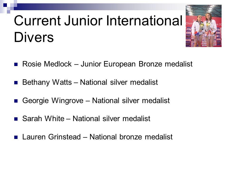 Current Junior International Divers